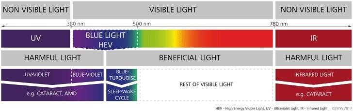 LightSpectrum